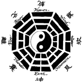 Oracolul schimbărilor I Ching